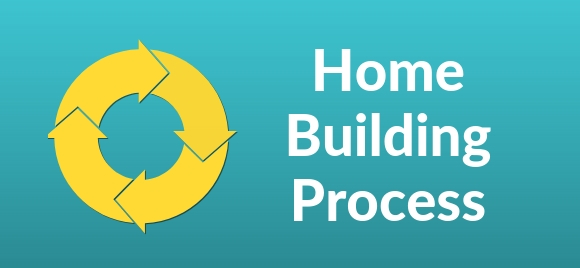 Home Building Process Start to Finish